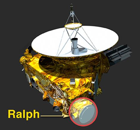 Payload-Ralph